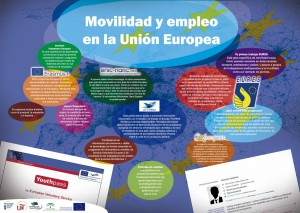 poster-movilidad-empleo-ue