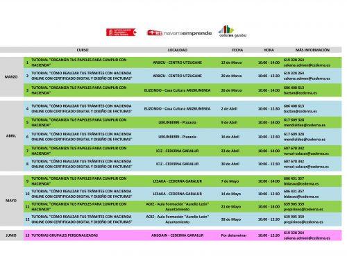 Cederna Garalur organiza 14 cursos gratuitos de gestión empresarial hasta el próximo Junio