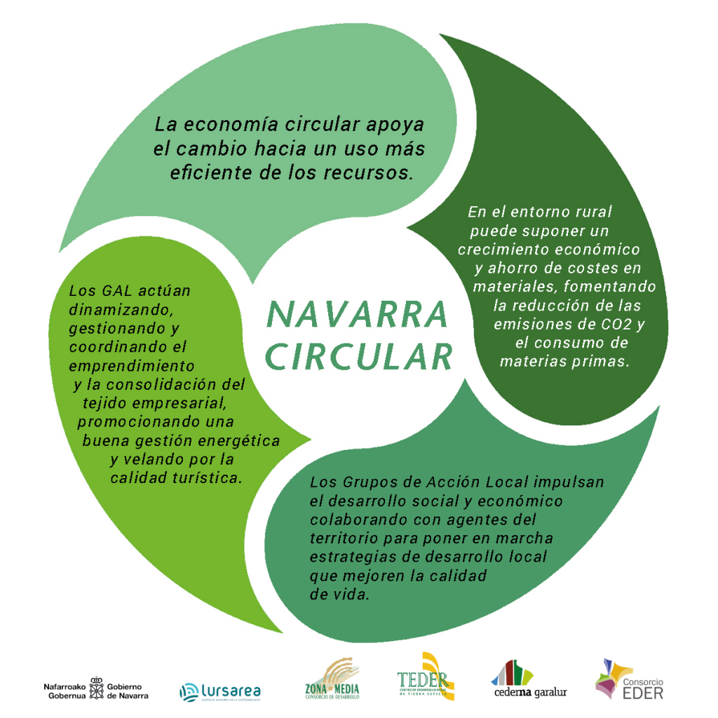 infografia_economia_circular